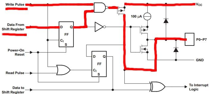 Tutorial elettronica spi for Planimetrie domestiche di un livello
