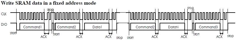 microcontroller it - Tutorial Elettronica - SPI